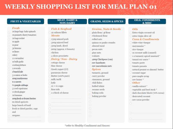 Shop List week 1